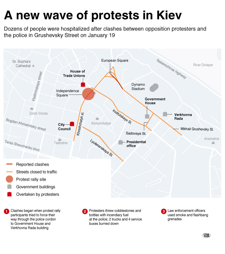 A new wave of protests in Kiev