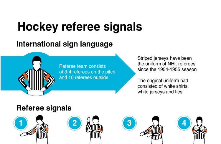 Hockey referee signals