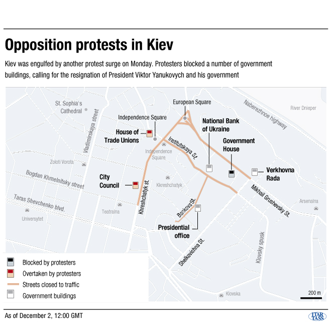 Opposition protests in Kiev